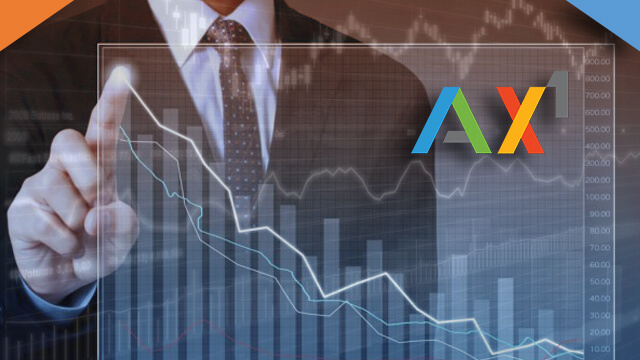 How to create a new position in AX1 trader