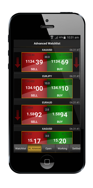 Ax1 trader for iphone
